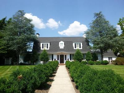 Kingsport Single Family Home For Sale: 1236 Watauga Street