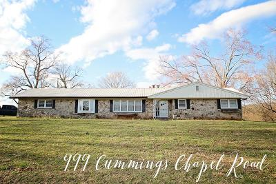 Sparta Single Family Home For Sale: 999 Cummings Chapel Road