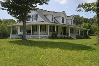 Crossville Single Family Home For Sale: 391 Honeysuckle Ln