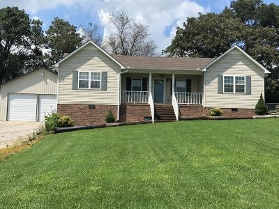 Cookeville Single Family Home Active Contingency: 3727 Spurgeon Dr