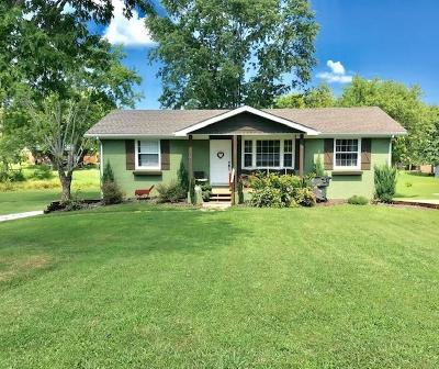 McMinnville Single Family Home For Sale: 108 Skyline Dr