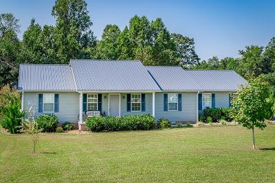 Sparta Single Family Home For Sale: 4153 Burgess Falls Rd