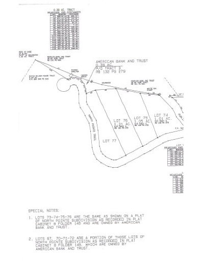 Allons Residential Lots & Land For Sale: 3.76 Ac Pointe Trail