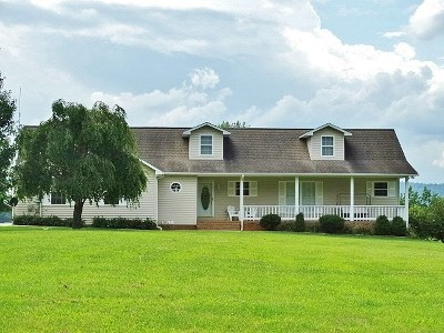 Sparta Single Family Home For Sale: 4355 Blue Springs Rd