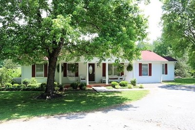 Sparta Single Family Home For Sale: 2165 McMinnville Hwy.