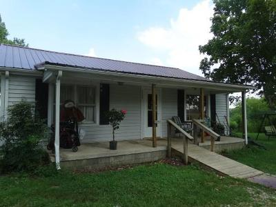 Baxter Single Family Home For Sale: 7240 Burgess Falls Road