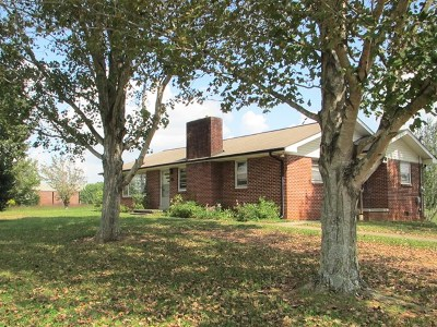 Cookeville Single Family Home For Sale: 5502 Jefferson Ave