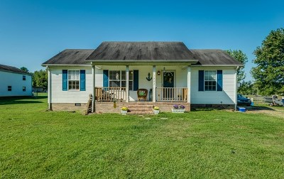 Cookeville TN Single Family Home For Sale: $112,500