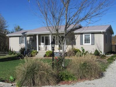 Allons Single Family Home For Sale: 113 Hoss Ln