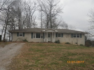 Sparta Single Family Home For Sale: 440 Heather Dr