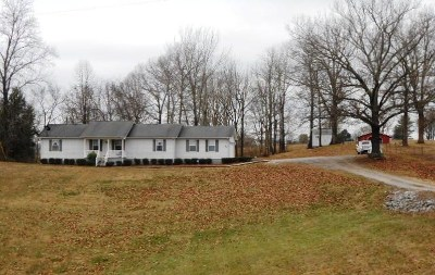 Sparta Single Family Home For Sale: 962 County House Rd