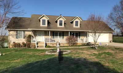 SPARTA Single Family Home For Sale: 465 Clearwater Square