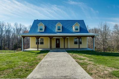 Baxter Single Family Home For Sale: 7046 Stover Road