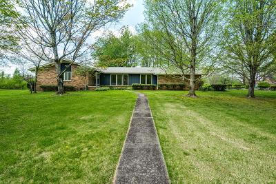 Single Family Home For Sale: 745 Spring Valley Road