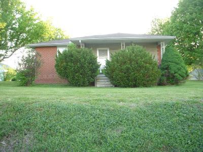 Rickman Single Family Home For Sale: 117 Marlin Rd