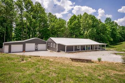 Sparta Single Family Home For Sale: 2373 Tollisontown Road