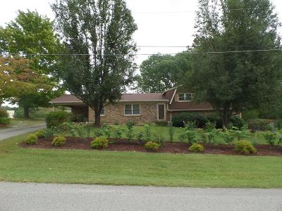 Cookeville Single Family Home For Sale: 985 Hawthorn Drive