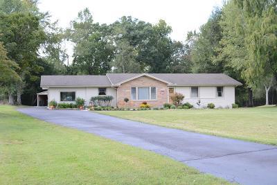 Baxter Single Family Home For Sale: 8032 Nashville Highway