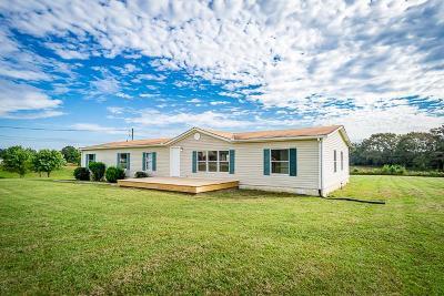Bloomington Springs Single Family Home For Sale: 471 Bethel Palk Road