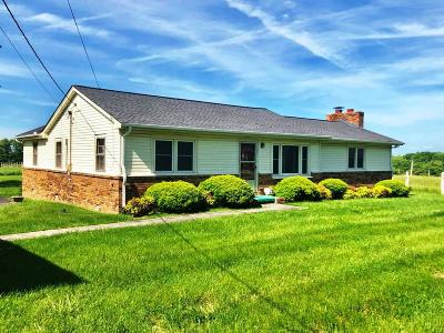 Allons Single Family Home For Sale: 121 Ogletree Rd