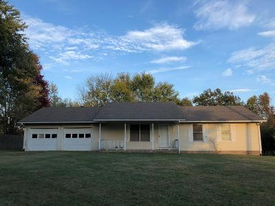 Baxter Single Family Home For Sale: 861 Ward Mill Road