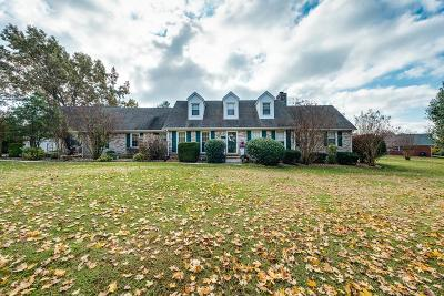 Cookeville Single Family Home For Sale: 725 Liberty Ct.