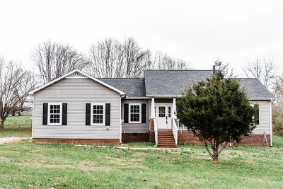 Sparta Single Family Home For Sale: 969 Mount Gilead Church Rd.