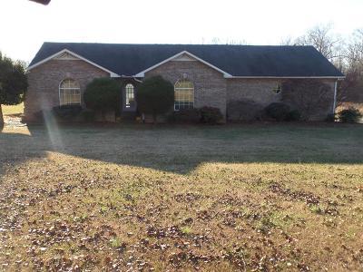 Sparta Single Family Home For Sale: 204 Ballard Lane