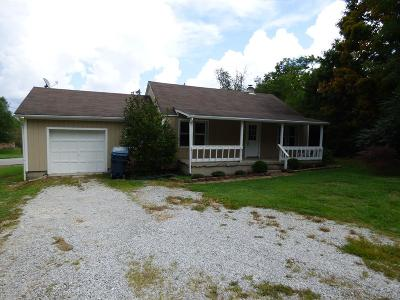 Crossville TN Single Family Home For Sale: $79,900