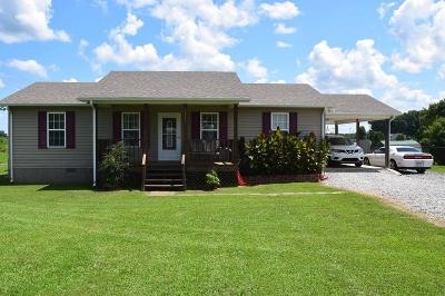 Cookeville Single Family Home For Sale: 7911 Hilham Road