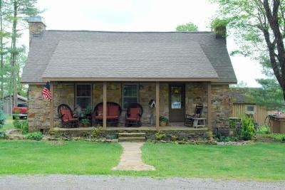 Crossville Single Family Home For Sale: 1712 Sawmill Road