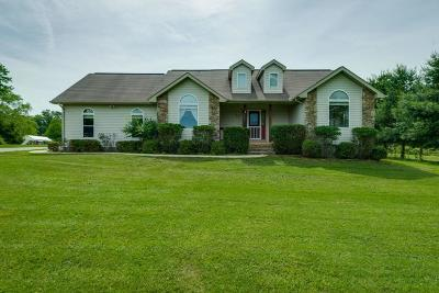 Crossville Single Family Home For Sale: 2046 Bowman Loop
