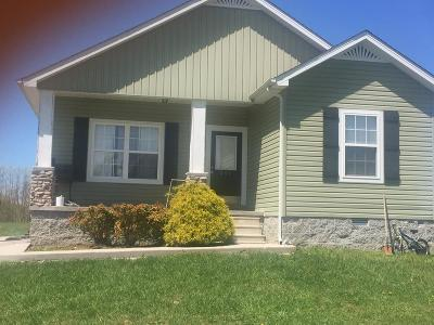 Sparta Single Family Home For Sale: 243 Flat Rock Rd