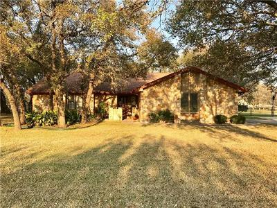 Single Family Home Pending - Taking Backups: 1908 Mockingbird Ln