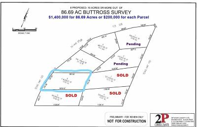 Farm For Sale: Sh 195 And Cr 228
