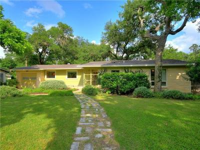 Single Family Home Pending - Taking Backups: 5901 Shoal Creek Blvd