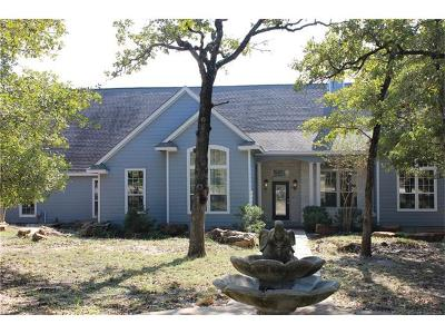 Bastrop County Single Family Home For Sale: 106 Woodcutter Ct