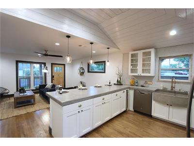 Single Family Home Pending - Taking Backups: 1007 Gullett St