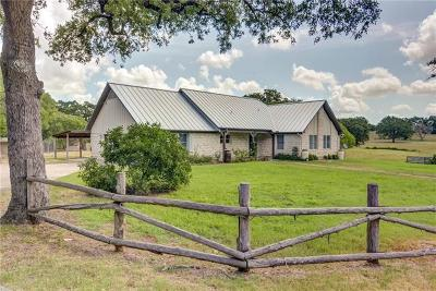 Bastrop County Single Family Home For Sale: 696 Shiloh Rd