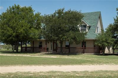 Hutto Farm Pending - Taking Backups: 925 County Road 101