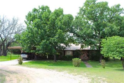 Lampasas Single Family Home For Sale: 1705 County Road 1025