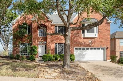 Austin Single Family Home Pending - Taking Backups: 6406 Copperlily Cv