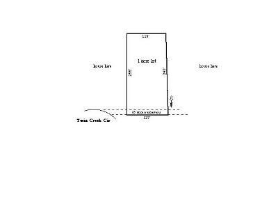 Residential Lots & Land Pending - Taking Backups: Twin Creeks Rd