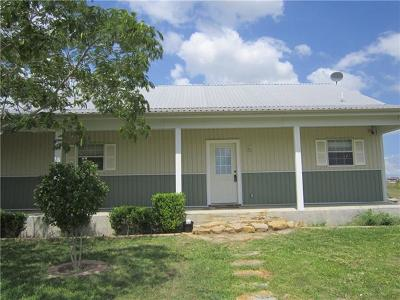 Taylor Single Family Home Pending - Taking Backups: 2065 County Road 432