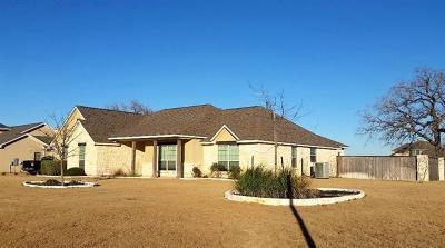 Bastrop Single Family Home For Sale: 103 Guerrero Dr