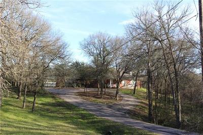 Bastrop Single Family Home Pending - Taking Backups: 137 Post Oak Rim