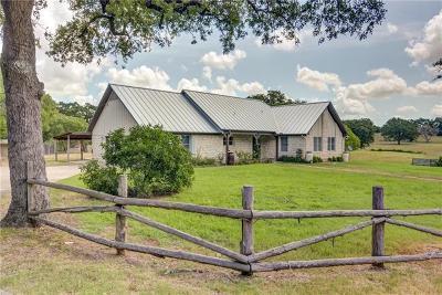 Bastrop Farm For Sale: 696 Shiloh Rd