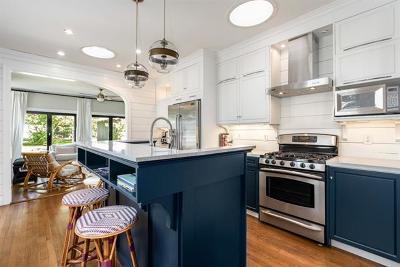 Austin Single Family Home Pending - Taking Backups: 1707 Alta Vista Ave