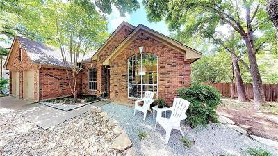 Austin Single Family Home Pending - Taking Backups: 3608 Rip Ford Dr
