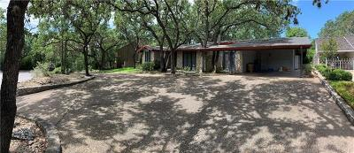 Austin Single Family Home Pending - Taking Backups: 2902 Pecos St